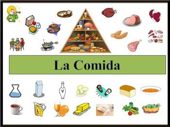 Spanish Food Vocabulary Powerpoint (Activities and Games)