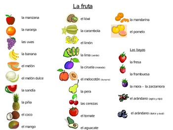 Spanish- Food and Dining Vocabulary Cards- La comida- Simulated Immersion