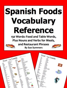 Spanish Food and Meals 150 Word Vocabulary Reference