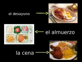 Spanish Food vocabulary PPT