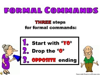 Spanish Formal Commands Grammar Notes and Practice Powerpoint BUNDLE
