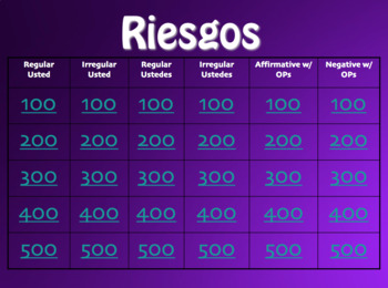 Spanish Formal Commands Jeopardy-Style Review Game