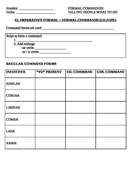 Spanish: Formal and Informal Commands Guided Note Outline