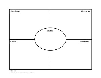 frayer model template word Spanish Frayer Model Vocabulary Graphic Organizer by Gina Ortiz | TpT
