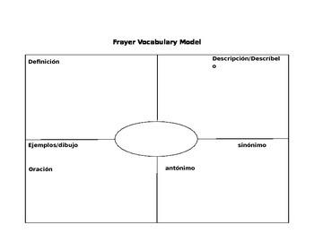 Spanish Frayer Model sheet