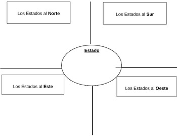 Spanish Frayer Model to Use with Geography