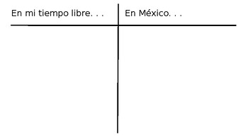 Spanish Free Time Listening and Cultural Comparisons - Mexico & USA (Authentic)