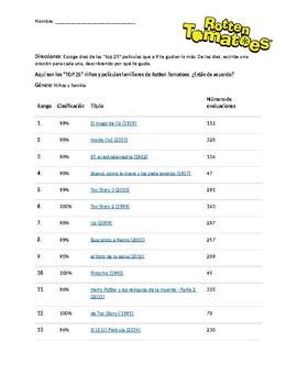 Spanish Worksheet No Prep Sub Plan Rotten Tomatoes Movie Reviews Activity