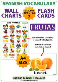 Spanish Fruit Charts / Flash Cards