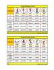 Spanish Future Conjugation Cards