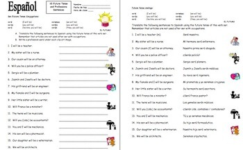 Spanish Future Tense Bundle - 5 Worksheets, Introduction, Signs