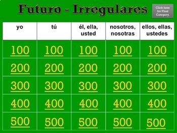 Spanish Future Tense Irregular Verbs Jeopardy Game - Spanish Games