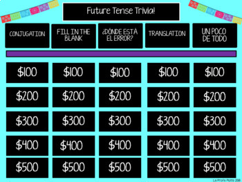 Spanish Future Tense Jeopardy-Style Trivia Game (REGULAR VERBS ONLY)