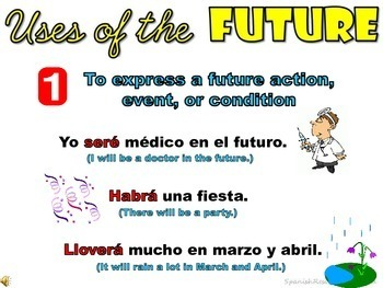 Spanish Future Tense Notes and Practice Powerpoint BUNDLE
