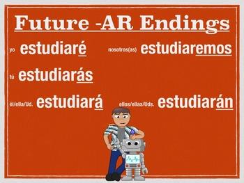 Spanish Future Tense Regular Verbs Keynote Slideshow Presentation