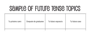 Spanish Future Tense Topics for Conversation/Games