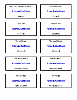 Spanish Future and Conditional Circle Puzzle