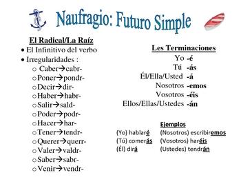"Spanish ""Futuro Simple"" Verb Form Activity (Naufragio)"