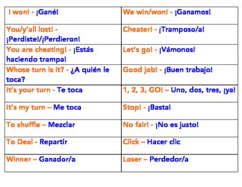 Spanish Game-Related Vocabulary