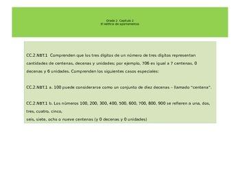 Spanish  2ndGrade   Chapter 2 Math Performance task
