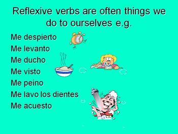 Spanish Teaching Resources. Reflexives PowerPoint Presentation