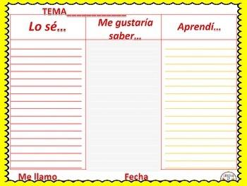 Spanish: Gráfico Saber