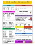 Spanish Grammar Guide - verbs, comparisons, interrogatives