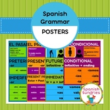 Spanish Grammar Posters Bulletin Board Set