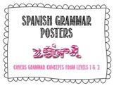 Spanish Grammar Posters - Zebra Theme