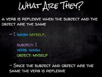 Spanish Grammar Presentation: Reflexive Verbs