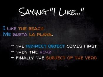 Spanish Grammar Presentation: The Verb Gustar