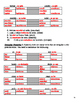Spanish: Grammar Review