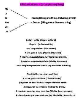 Spanish Grammar Review & Practice