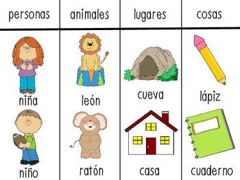 Spanish Grammar Set #1