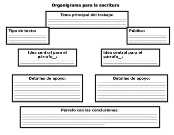 Spanish Graphic Organizer For Writing