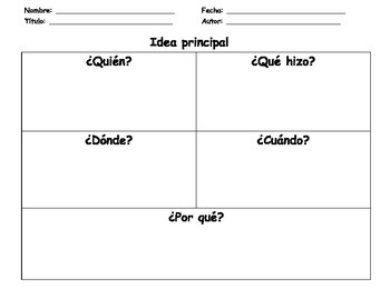 Spanish: Graphic Organizers (Comparing and Contrasting, Main Idea)