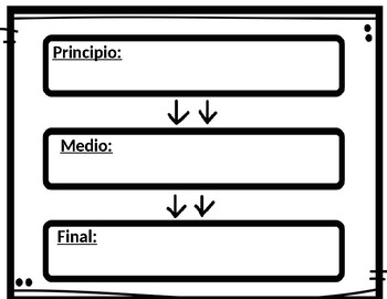 Spanish Graphic Organizers EDITABLE: Organizadores Graficos