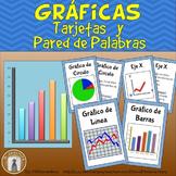 Spanish Graphing Vocabulary