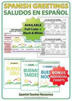 Spanish Greetings - Charts