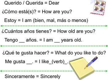 spanish greetings letter format