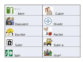 Spanish Guided -IR Verb Vocabulary Notes
