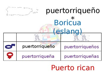 Spanish Guided Notes on Nationality Vocabulary