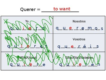 Spanish Guided Notes on QUERER