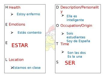 Spanish- Guided Notes on SER vs ESTAR (HEEL DOTS)