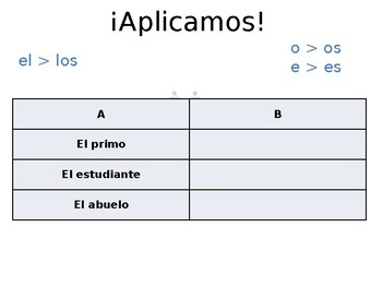 Spanish Guided Notes on making nouns plural