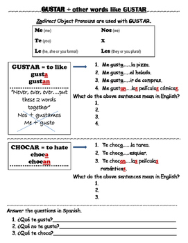 Spanish Gustar Introduction + Guided Practice + Vocabulary