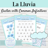 Spanish Gustar with Infinitives La Lluvia Activity