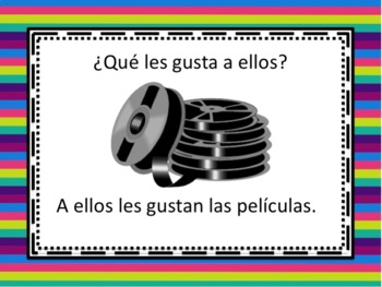 Spanish Gustar with Plural Nouns Powerpoint