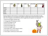 Spanish Halloween Logic Puzzle Shrek Themed
