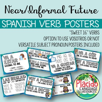 Spanish High Frequency Verb Posters (INFORMAL FUTURE / Ir + a + infinitive)